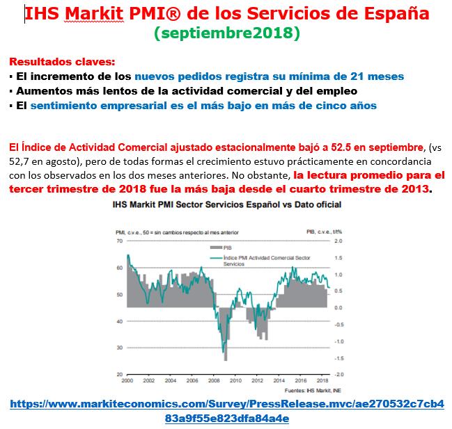 Estructura Económica 2 - Página 16 Servic33
