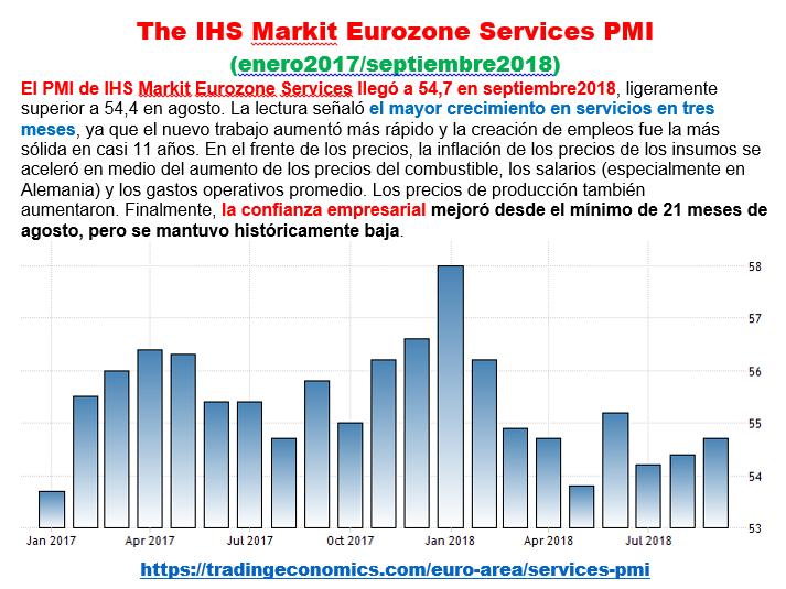 Estructura Económica 2 - Página 16 Servic37