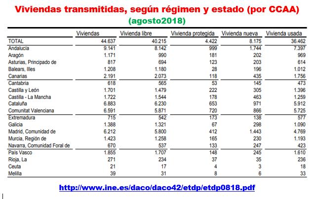 Estructura Económica 2 - Página 17 V_regi33