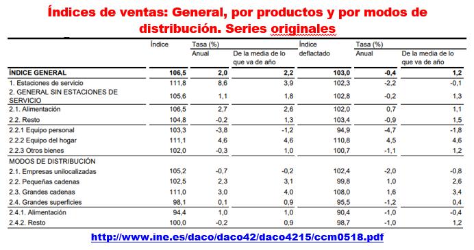 Estructura Económica 2 - Página 10 Ventas19