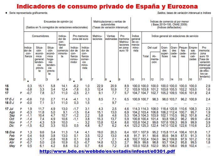 Estructura Económica 2 - Página 10 Ventas26