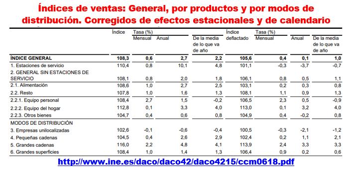 Estructura Económica 2 - Página 11 Ventas35