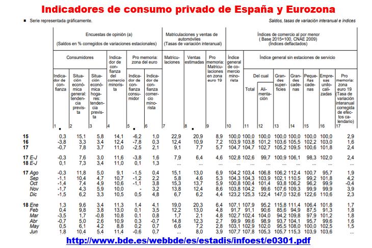Estructura Económica 2 - Página 11 Ventas44