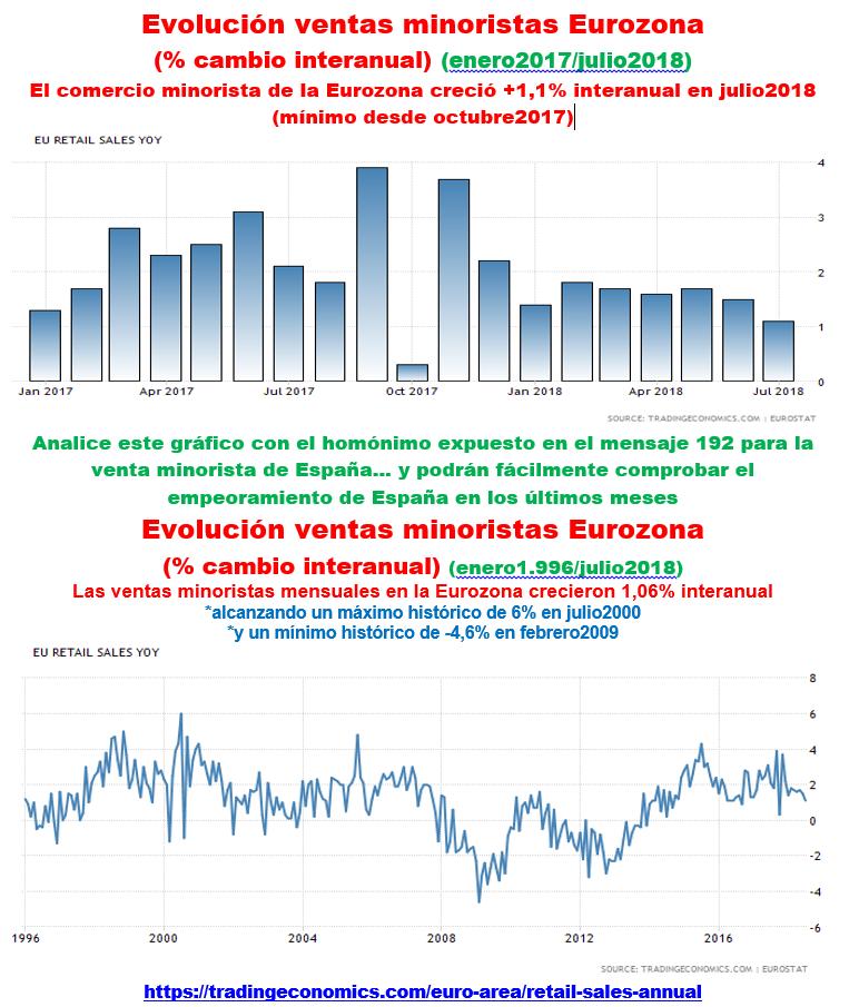 Estructura Económica 2 - Página 13 Ventas62
