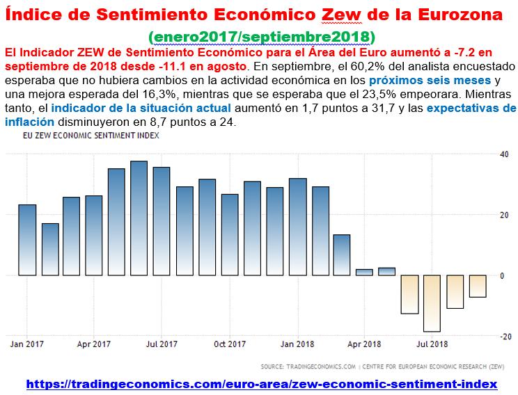 Estructura Económica 2 - Página 13 Zew_0113