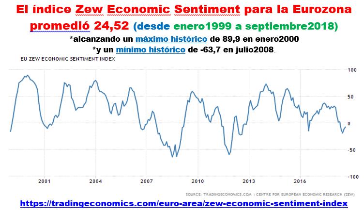 Estructura Económica 2 - Página 13 Zew_0212
