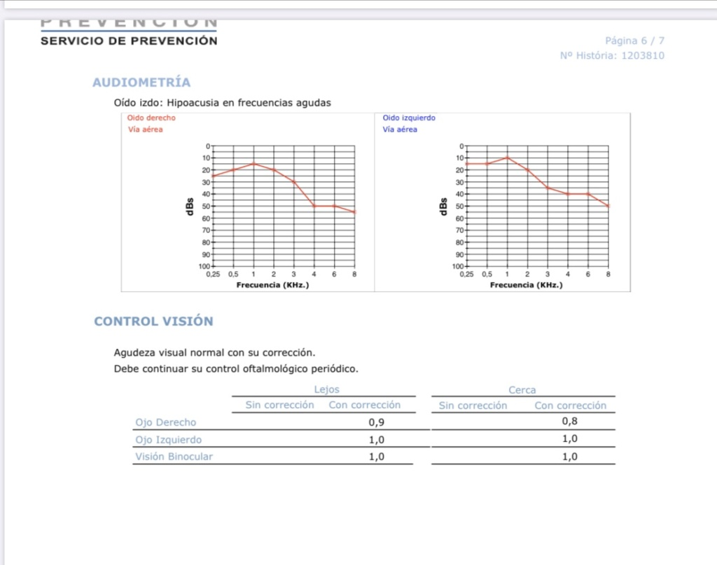 Control  de tonos independiente  - Página 2 F106cb10