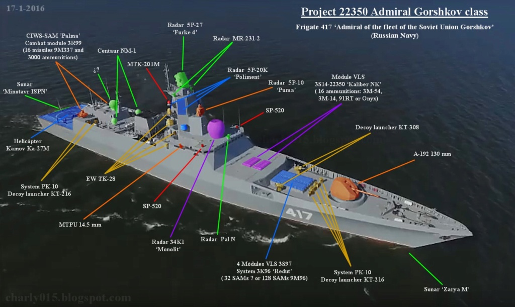 Project 22350: Admiral Sergei Gorshkov #2 - Page 2 Ru_gor10