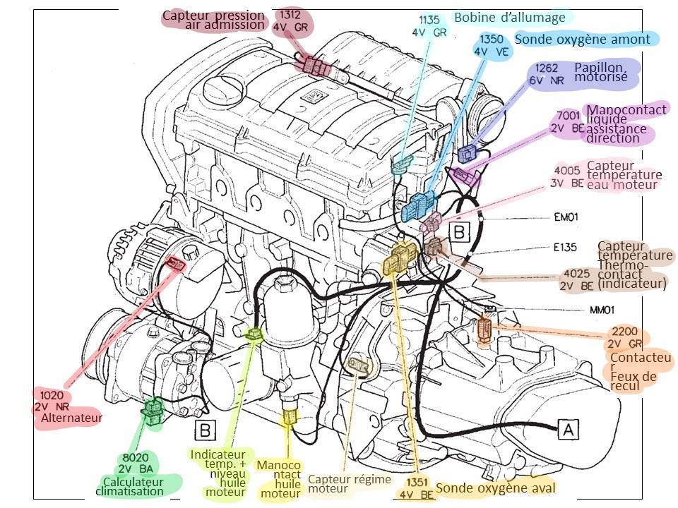 Fiche calculateur moteur et 1.6L 16S Moteur10