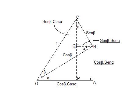 Demonstração de soma de arcos (Trigonometria) 310