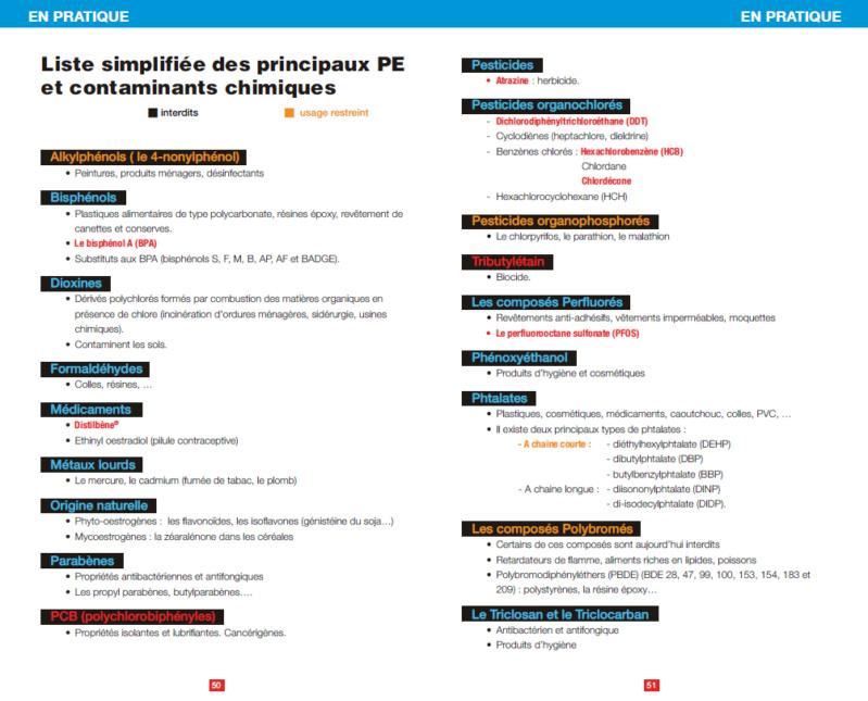 Perturbateurs endocriniens Captur23