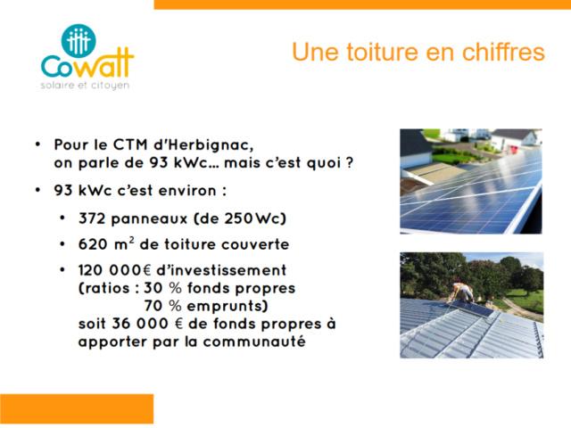 Financement participatif d'une Centrale Photovoltaïque à Herbignac Captur35