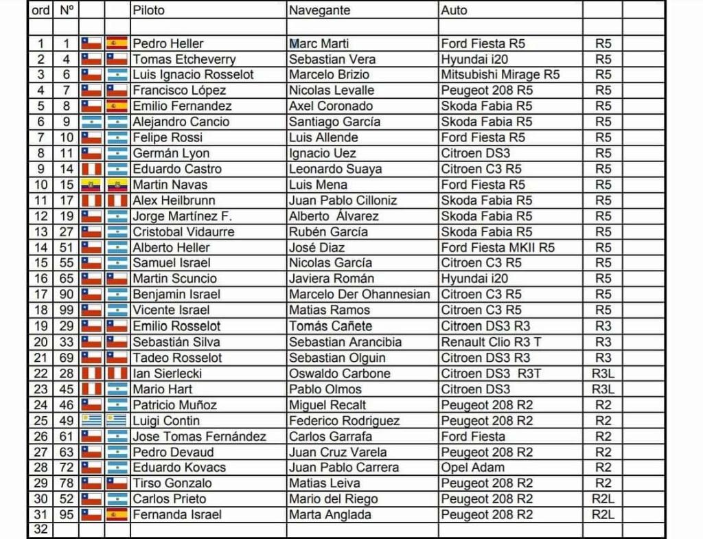 Nacionales de Rallyes Europeos(y no europeos) 2019: Información y novedades - Página 12 Fb_img24
