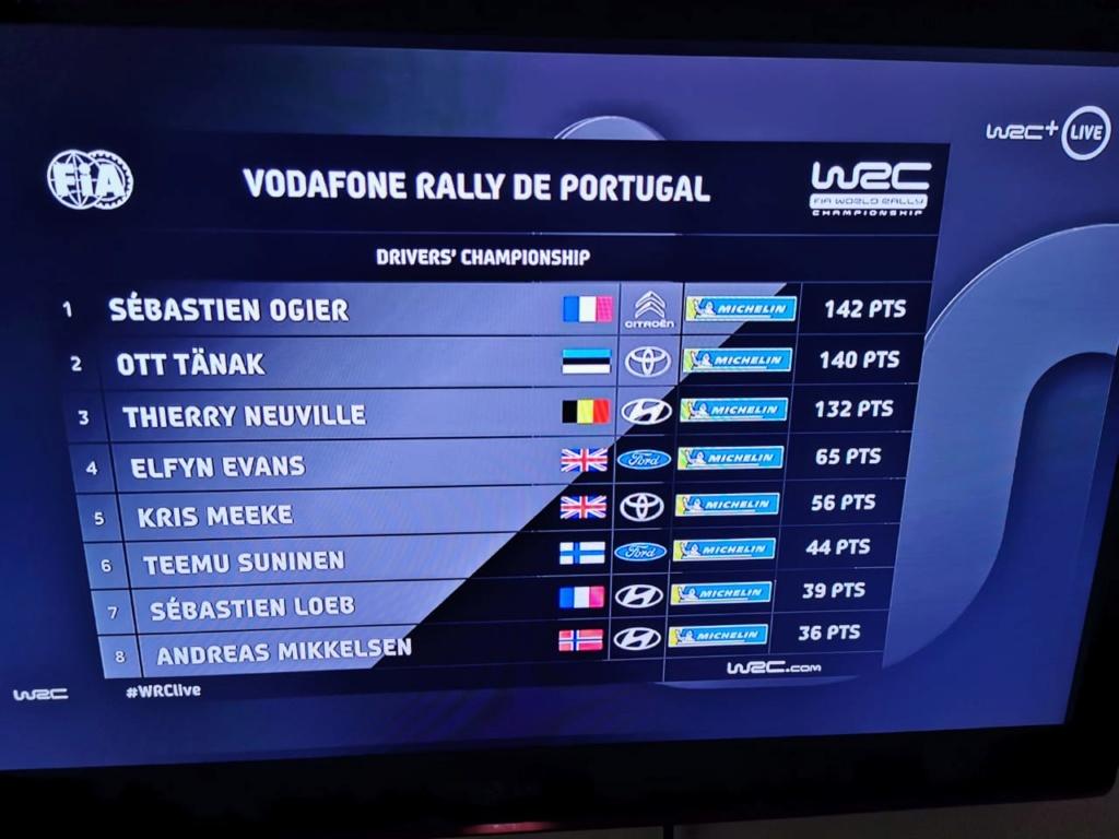 WRC: Vodafone Rallye de Portugal [31 Mayo - 2 Junio] - Página 4 Img-2021