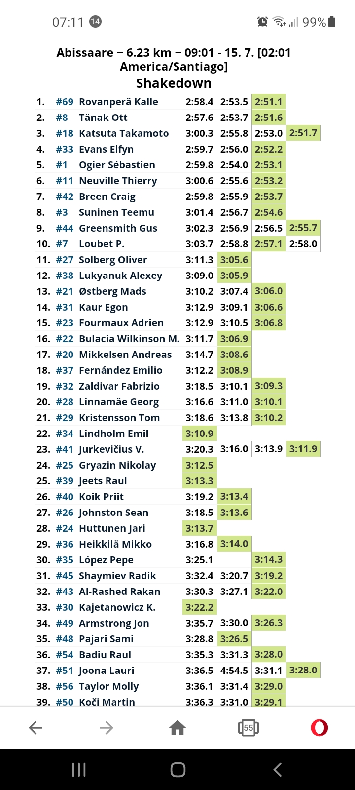 WRC: 11º Rally Estonia [15-18 Julio] Screen12