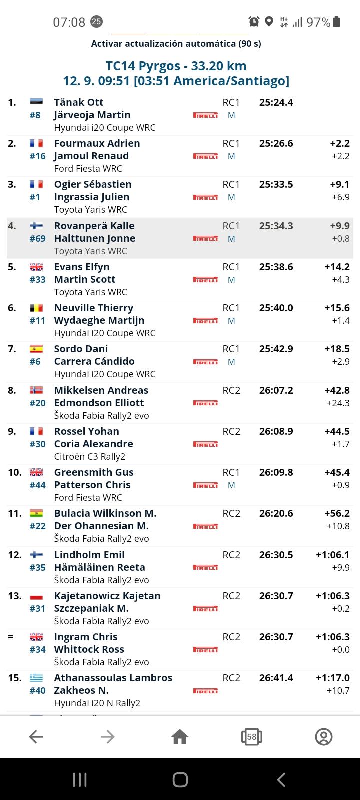 WRC: EKO Acropolis Rally [9-12 Septiembre] - Página 2 Screen24