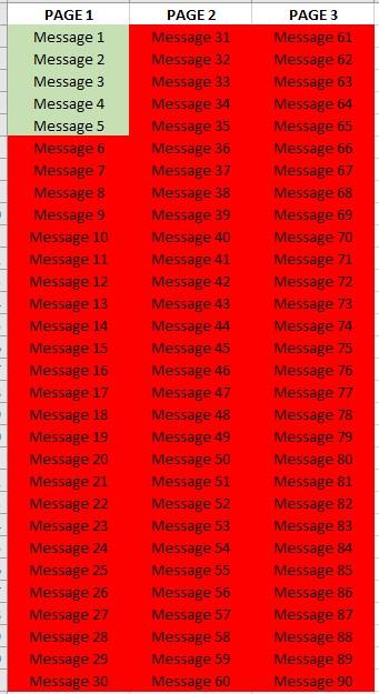 [PHPBB3] Lecture uniquement du 1er message Annota17