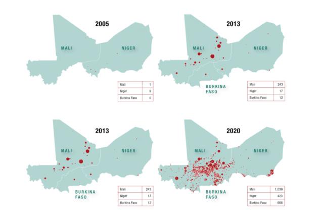 Sahel: le ton avant le sommet de N'Djamena Sahel_10