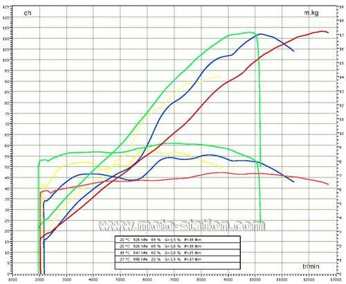 un poil déçu du comportement moteur .... Bmw_f811