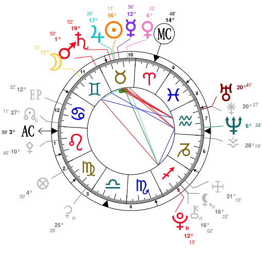 Interprétation stellium en Maison X Zf4jzm10