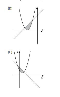 Gráfico equação 1 e 2 grau Screen15