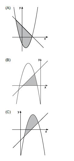 Gráfico equação 1 e 2 grau Screen16