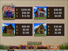 Golden Riviera Microgaming casino New game April Piggyf11
