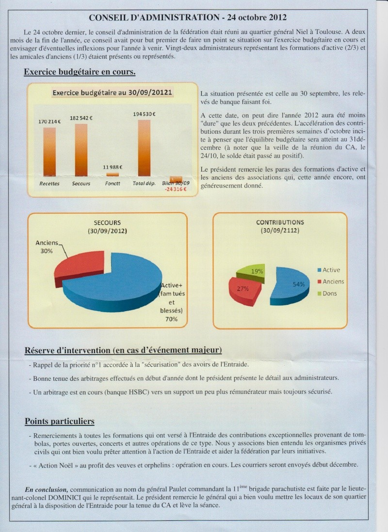 Entraide para exercice budget réserves CA octobre 2012 Entre_10