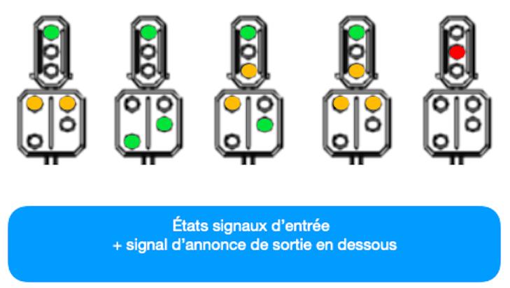 Signalisation suisse et programmation Captur33
