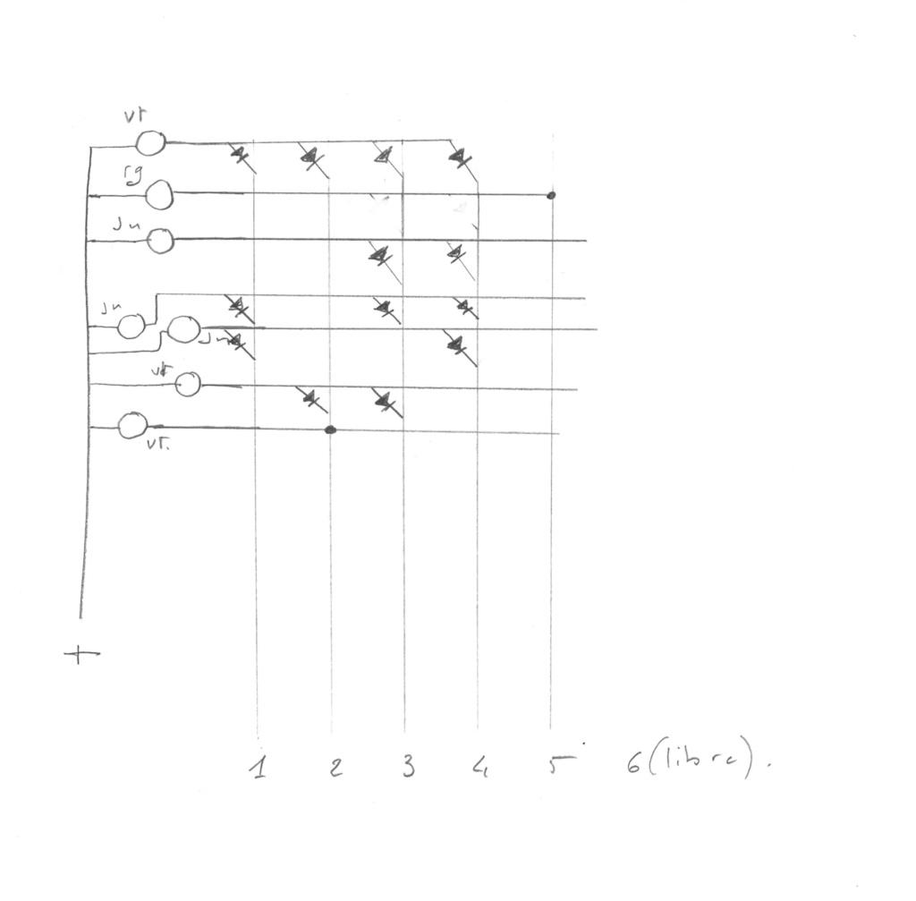 Signalisation suisse et programmation Matric10