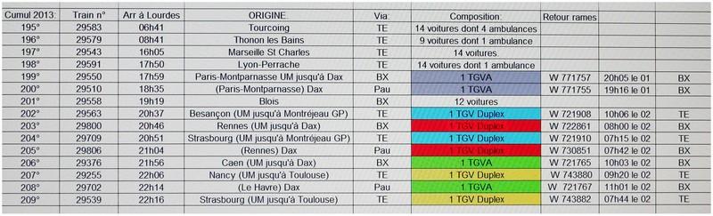 2013-10-01 / Pèlerins pour le mardi 01 octobre 2013. Pel-0111