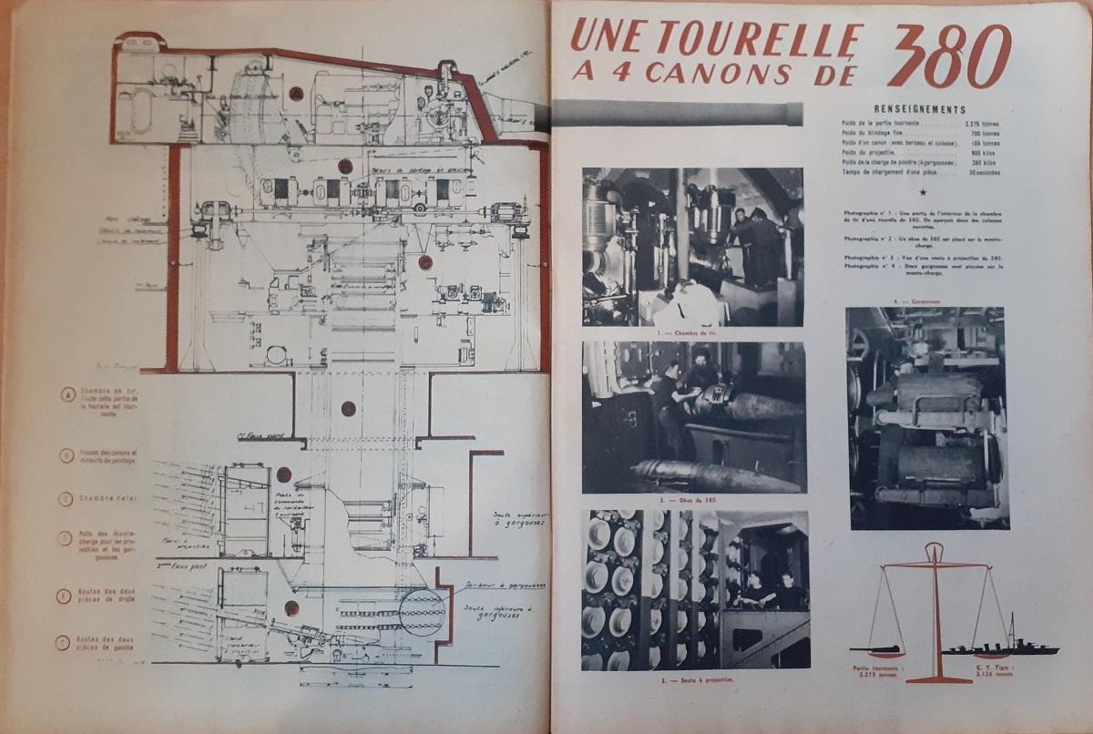 [Les bâtiments de ligne] RICHELIEU ET JEAN BART - TOME 2 - Page 6 20200915