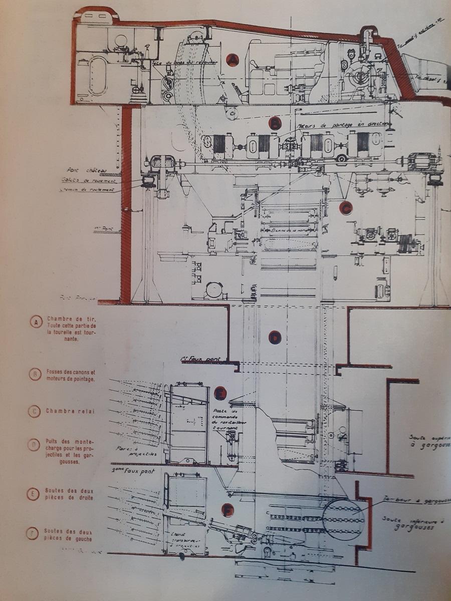 [Les bâtiments de ligne] RICHELIEU ET JEAN BART - TOME 2 - Page 6 20200916
