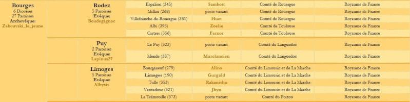 Le Poitou au sein de l'Eglise Bourge10