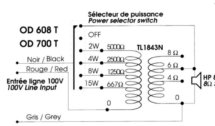 Branchement Ampli Ultrak KAB2120M avec Enceintes Rondson OD608T  Captur10