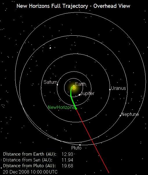New Horizons : survol de Pluton (1/2) - Page 3 Nhov2010