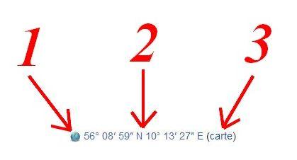 Le système : GEOHACK et GEO TEMPLATE Captur31