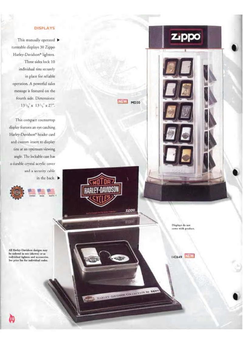 Harley Davidson Collection 1998 (version US) 1020