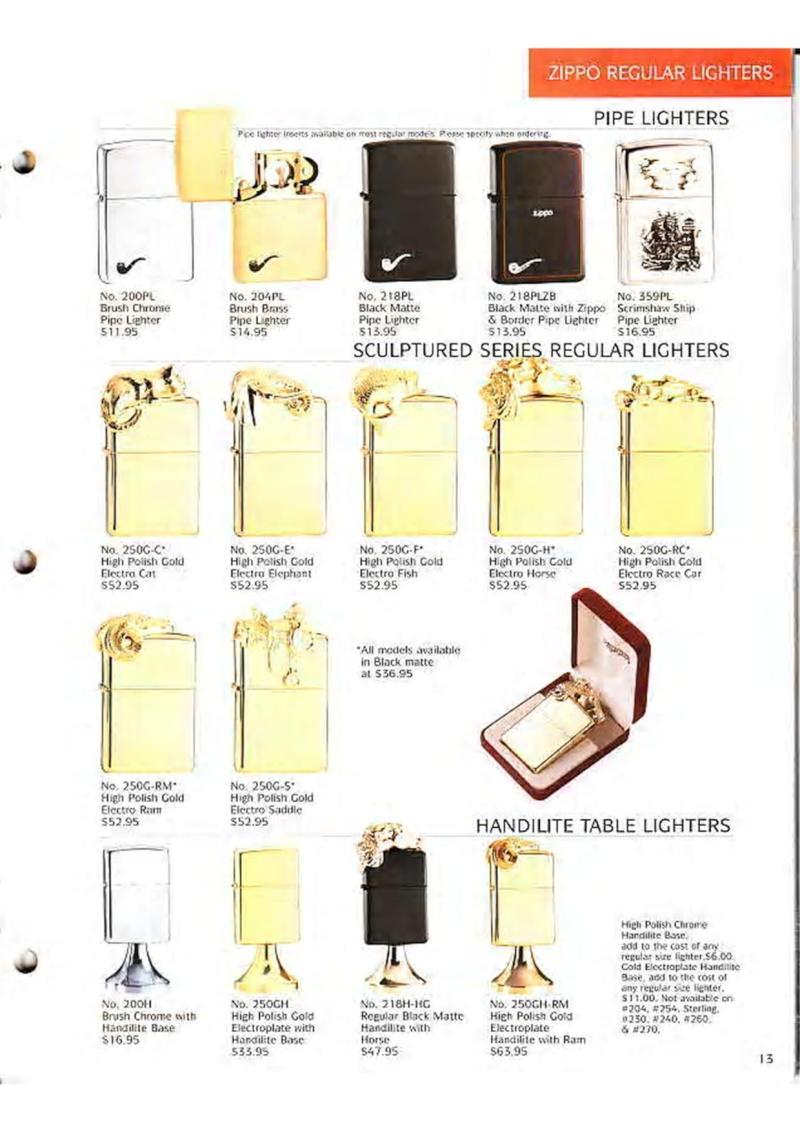 Catalogue ZIPPO Collection 1995 (version américaine) 1511