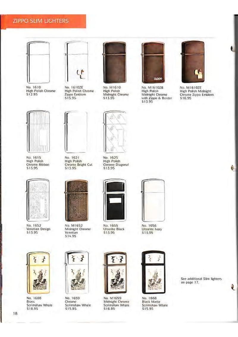 Catalogue ZIPPO Collection 1995 (version américaine) 2010