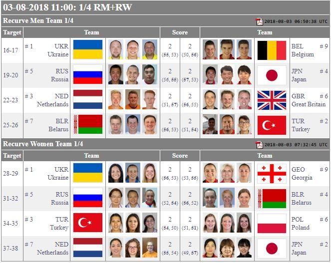Eiropas Grand Prix (31.07.-04.08.2018., Sofija BUL) Captur12