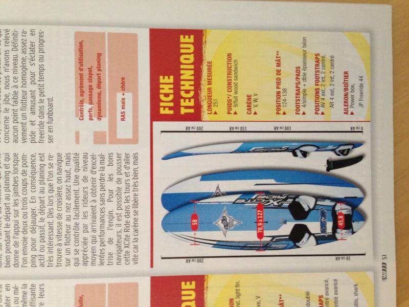 ECLAIRAGE sur l'utilisation des AILERONS ANTI ALGUES - Page 2 Img_6910