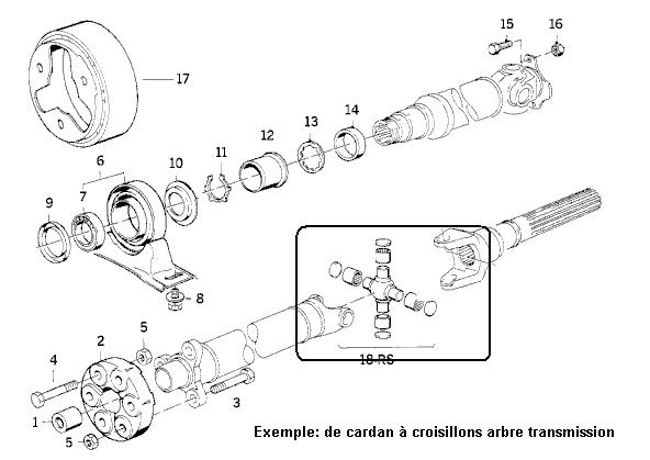 Le principe d'un joint de cardan homocinétique 26_arb10