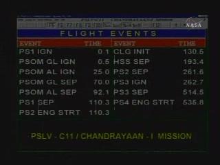 Chandrayaan-1 - Mission autour de la Lune - Page 2 Vlcsna21