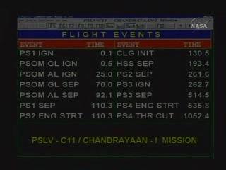 Chandrayaan-1 - Mission autour de la Lune - Page 2 Vlcsna25