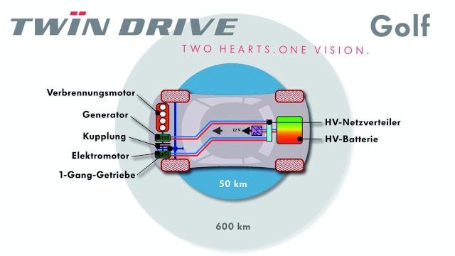 VW reveals Golf VI TwinDrive plug-in hybrid prototype Vw-gol12
