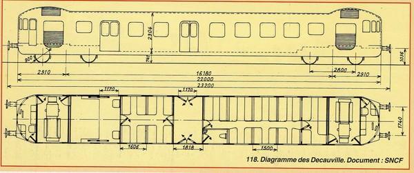 Les Autorails DECAUVILLE X 52100 - Page 2 X_521010
