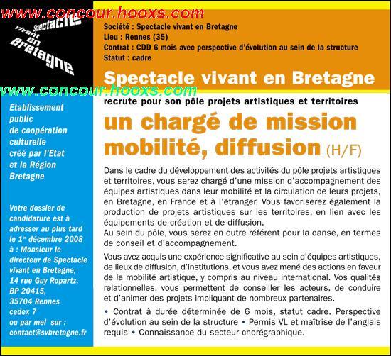 Chargé de mission mobilité, diffusion (H/F) 0150