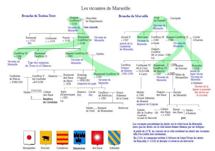 Les vicomtes de Marseille Vicomt11