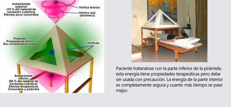 Aplicaciones terapeúticas de la energía de las pirámides Pirami11